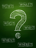 Question sign and question words over green blackboard Royalty Free Stock Photo