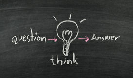 Question,think,answer and lightbulb. On blackboard Stock Photos