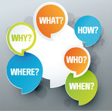 Question words label, green, orange, blue. Questions and answers in speech bubbles stock illustration