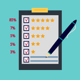Questionnaire, customer feedback statistics in percent. Concept illustration of customer testimonials, business, vote and feedback, reviews and support, rating vector illustration