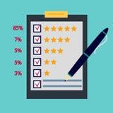 Questionnaire, statistiques de feedback de la clientèle en pourcentage Images libres de droits