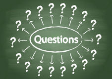 Questions Image stock