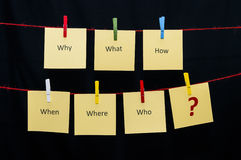 Questions Photographie stock