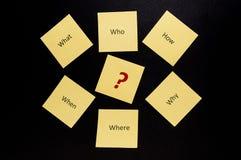 Questions Photos libres de droits
