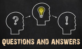 Questions and Answers - group of three people with question mark. Cogwheels and light bulb on chalkboard background royalty free stock photos