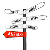 Questions and Answers Signpost. Crossroads sign with questions in every direction and answers pointer highlighted in red Royalty Free Stock Photo