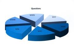 Questions avec le graphique Images stock