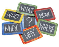 Questions, brainstorming, decision making. What, when, where, why, how, who questions - white chalk handwriting on vintage slate blackboards in colorful wood Stock Image