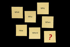 Questions royalty free stock photography