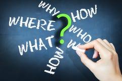 Questions pourquoi qui quand où suggérant des procédures ou le processus d'affaires Image libre de droits