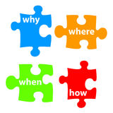 Questions puzzle. Analyzing and looking for answers to questions and trying to put the puzzle pieces together Stock Images