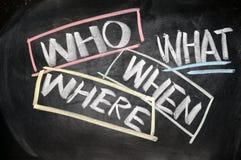 Questions sans réponse - concept de séance de réflexion Photos stock
