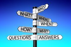 questions signpost... Stock Photo