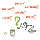 Questions, what, who, where, when, how, why english. Ask stick figure with a brush that paints Royalty Free Stock Photo