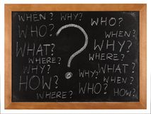 Questions whitten on blackboard Royalty Free Stock Images
