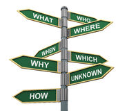 Questions words road sign Royalty Free Stock Image