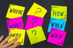 Quién, porqué, cómo, qué, cuando y donde preguntas - incertidumbre, Br Fotografía de archivo