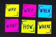 Quién, porqué, cómo, qué, cuando y donde preguntas - incertidumbre, Br Imagenes de archivo