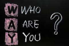 Qui sont vous Image libre de droits