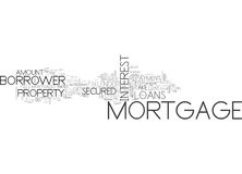 A Quick Guide To Mortgages Word Cloud
