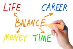 Équilibre de temps de carrière d'argent de la vie Image libre de droits