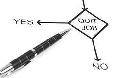 Quit job. Yes or No to choose Quit job stock photo