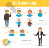 Quit smoking. Stages. Vector. Royalty Free Stock Images