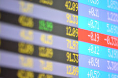 Quotes, market, wall street, stock board, investement, data, chart, business Stock Image