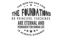 Qur ` kłaść dyrektorów nauczania lub podstawy royalty ilustracja