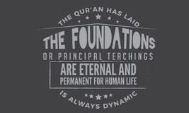 Qur ` kłaść podstawy ilustracja wektor