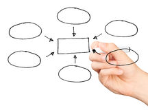 Räcka att dra ett tomt diagram som isoleras på vit bakgrund Fotografering för Bildbyråer