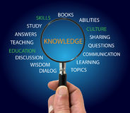 Kunskap Arkivbild