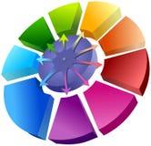 Räumliches Kreisdiagramm mit Pfeilen Lizenzfreie Stockbilder