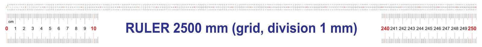 Règle de 2500 millimètres Règle de 250 centimètres Règle de 2,5 mètres Grille de calibrage Division de valeur 1 millimètre