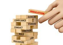 règlement Images stock