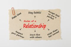 Règles d'un concept de relations Photo libre de droits
