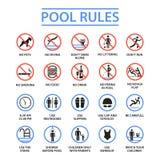 Règles de piscine Image libre de droits