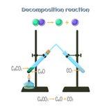 Réaction de décomposition - carbonate de cuivre à l'oxyde de cuivre et au dioxyde de carbone illustration de vecteur