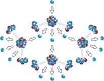 Réaction en chaîne nucléaire d'uranium Image stock