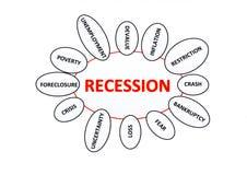 Récession Image stock
