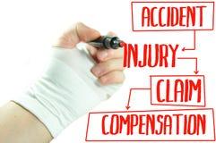Réclamation de blessures Image stock