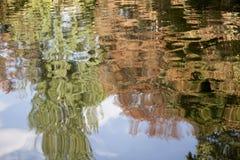 Réflexions de l'eau Image libre de droits