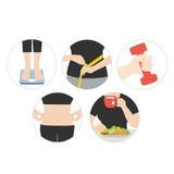 Régime et obésité de santé Image stock