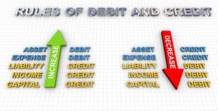 Réguas do débito e do crédito ilustração do vetor