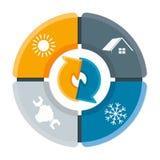 Réparation de climatiseur et ventilation de la maison Image stock