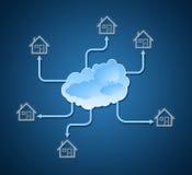 réseau de processus d'investissement de branche des biens immobiliers illustration stock