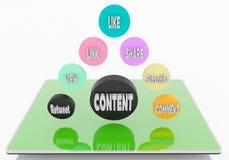 Réseau social pour le marketing satisfait Photo stock