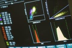 Résultats de laboratoire Photographie stock libre de droits