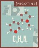 Rétro affiche scientifique de structure moléculaire de nicotine illustration stock