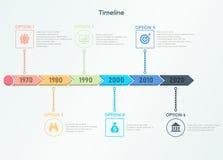 Rétro chronologie Infographic Calibre à la mode de conception moderne illustration de vecteur